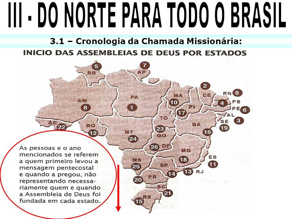 3.1 – Cronologia da Chamada Missionária:
