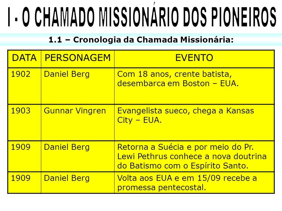 1.1 – Cronologia da Chamada Missionária: DATAPERSONAGEMEVENTO 1902Daniel BergCom 18 anos, crente batista, desembarca em Boston – EUA. 1903Gunnar Vingr