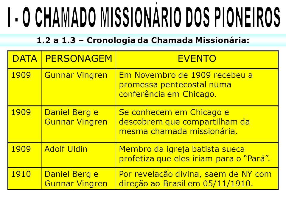 1.2 a 1.3 – Cronologia da Chamada Missionária: DATAPERSONAGEMEVENTO 1909Gunnar VingrenEm Novembro de 1909 recebeu a promessa pentecostal numa conferên