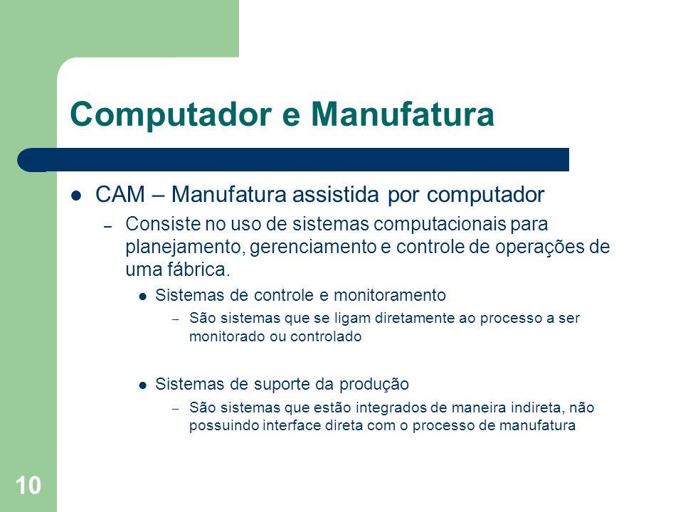 10 Computador e Manufatura CAM – Manufatura assistida por computador – Consiste no uso de sistemas computacionais para planejamento, gerenciamento e c