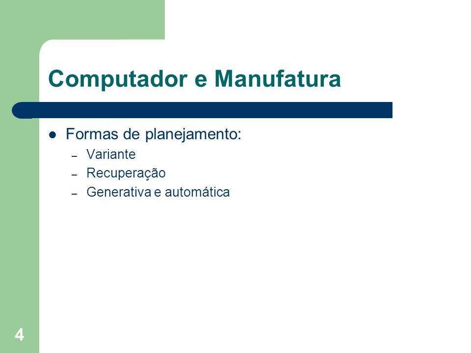 4 Computador e Manufatura Formas de planejamento: – Variante – Recuperação – Generativa e automática