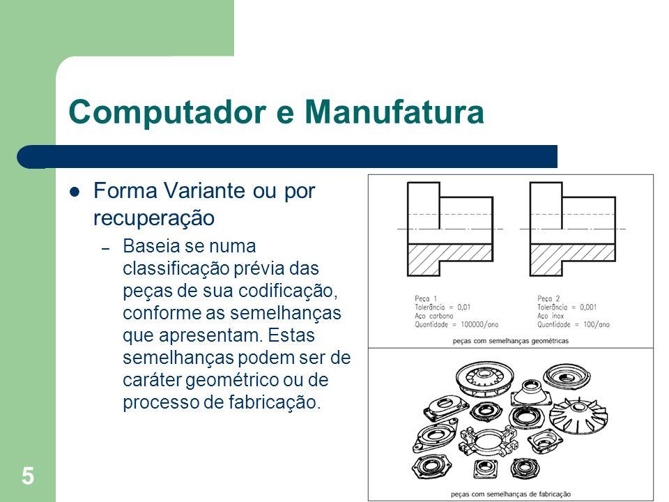 5 Computador e Manufatura Forma Variante ou por recuperação – Baseia se numa classificação prévia das peças de sua codificação, conforme as semelhança