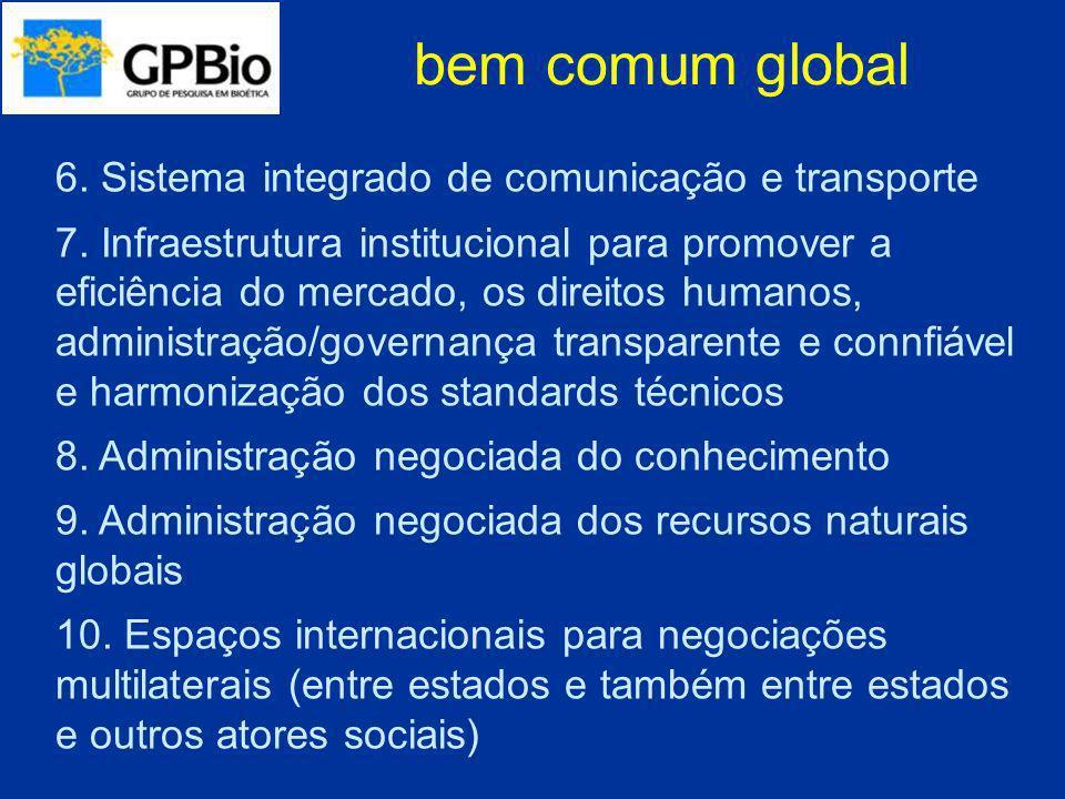 bem comum global 6. Sistema integrado de comunicação e transporte 7. Infraestrutura institucional para promover a eficiência do mercado, os direitos h