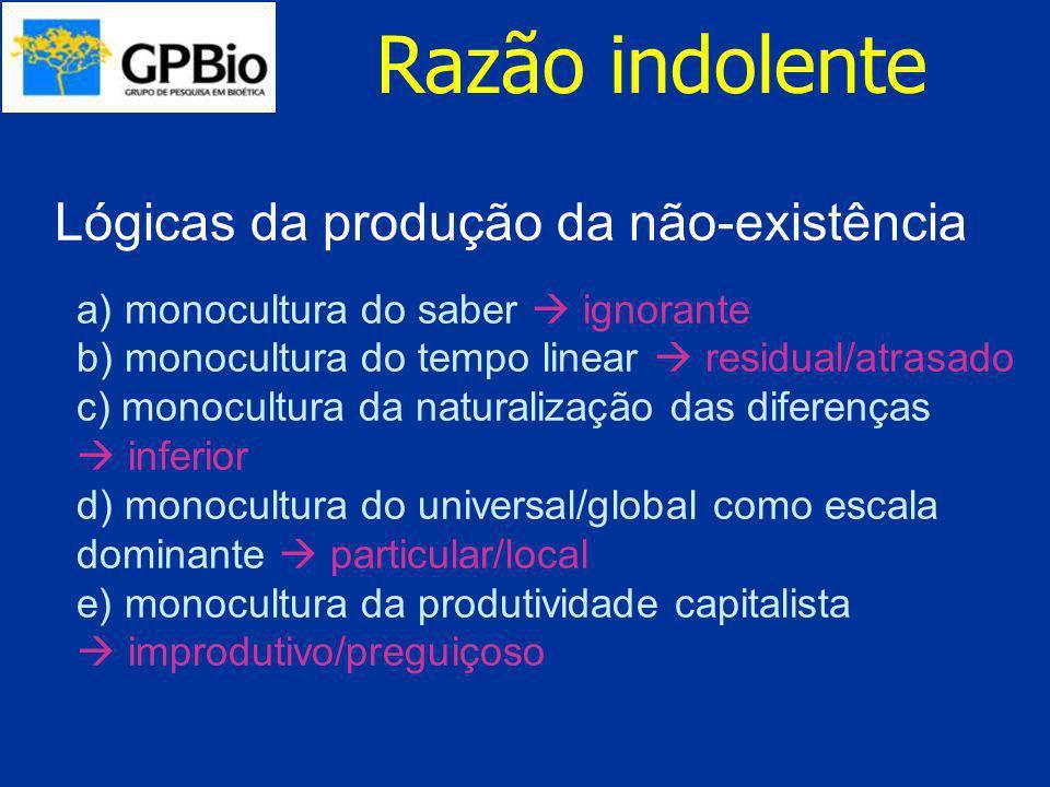Razão indolente Lógicas da produção da não-existência a) monocultura do saber ignorante b) monocultura do tempo linear residual/atrasado c) monocultur
