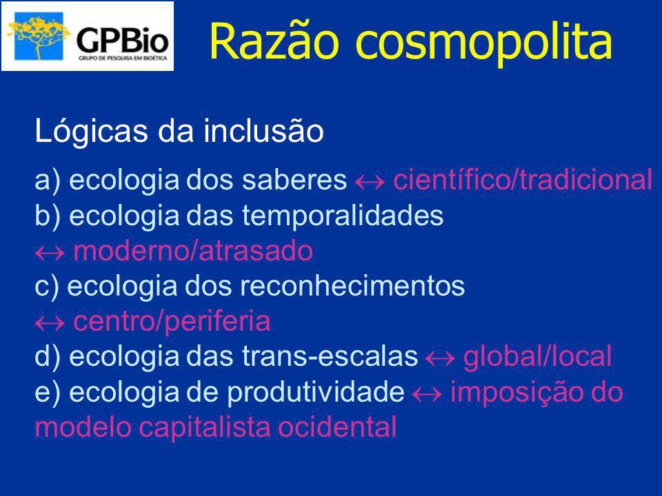 Razão cosmopolita Lógicas da inclusão a) ecologia dos saberes científico/tradicional b) ecologia das temporalidades moderno/atrasado c) ecologia dos r