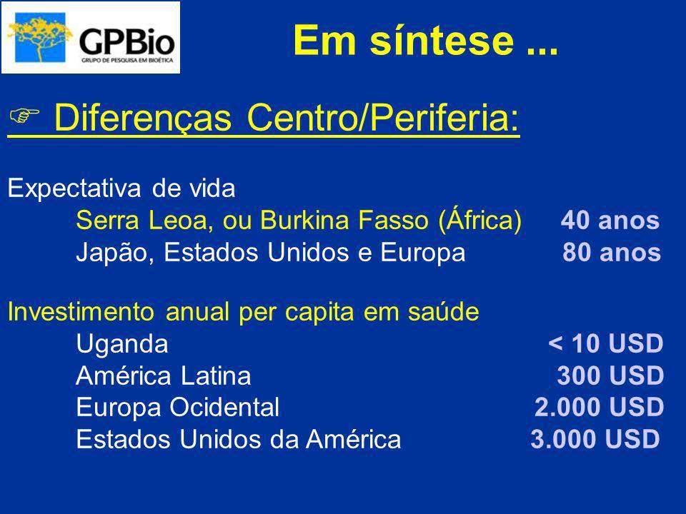 Diferenças Centro/Periferia: Expectativa de vida Serra Leoa, ou Burkina Fasso (África) 40 anos Japão, Estados Unidos e Europa 80 anos Investimento anu