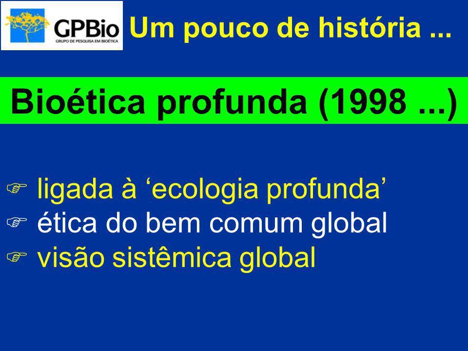 Um pouco de história... Bioética profunda (1998...) ligada à ecologia profunda ética do bem comum global visão sistêmica global