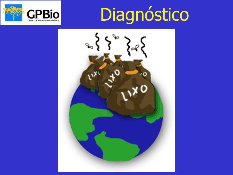 VII Congresso Mundial de Bioética Sidney, de 9 a 12 de novembro de 2004 Deep Listening: bridging divides in local and global ethics.