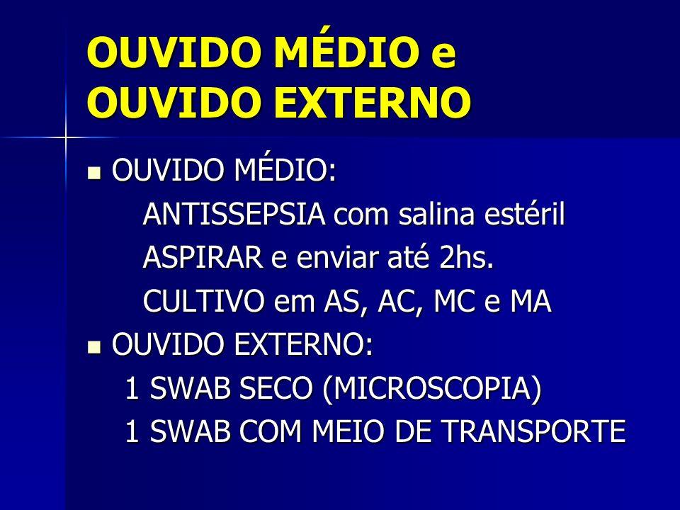 OUVIDO MÉDIO e OUVIDO EXTERNO OUVIDO MÉDIO: OUVIDO MÉDIO: ANTISSEPSIA com salina estéril ANTISSEPSIA com salina estéril ASPIRAR e enviar até 2hs. ASPI