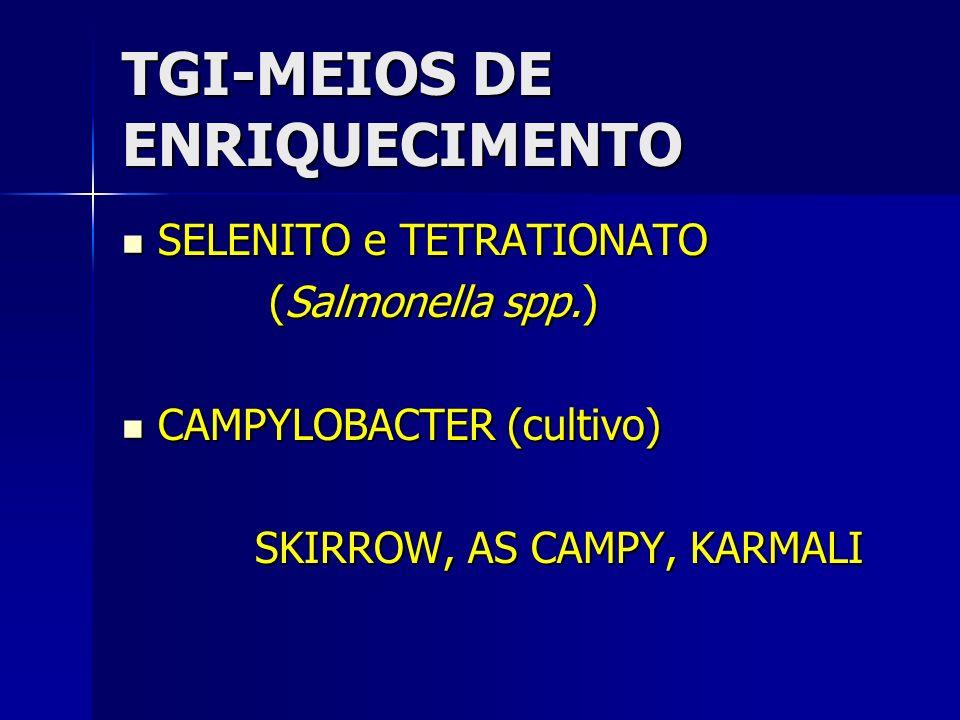 TGI-MEIOS DE ENRIQUECIMENTO SELENITO e TETRATIONATO SELENITO e TETRATIONATO (Salmonella spp.) (Salmonella spp.) CAMPYLOBACTER (cultivo) CAMPYLOBACTER