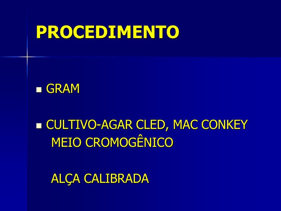 PROCEDIMENTO GRAM GRAM CULTIVO-AGAR CLED, MAC CONKEY CULTIVO-AGAR CLED, MAC CONKEY MEIO CROMOGÊNICO MEIO CROMOGÊNICO ALÇA CALIBRADA ALÇA CALIBRADA