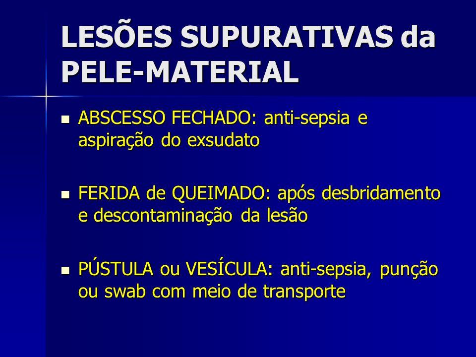 LESÕES SUPURATIVAS da PELE-MATERIAL ABSCESSO FECHADO: anti-sepsia e aspiração do exsudato ABSCESSO FECHADO: anti-sepsia e aspiração do exsudato FERIDA