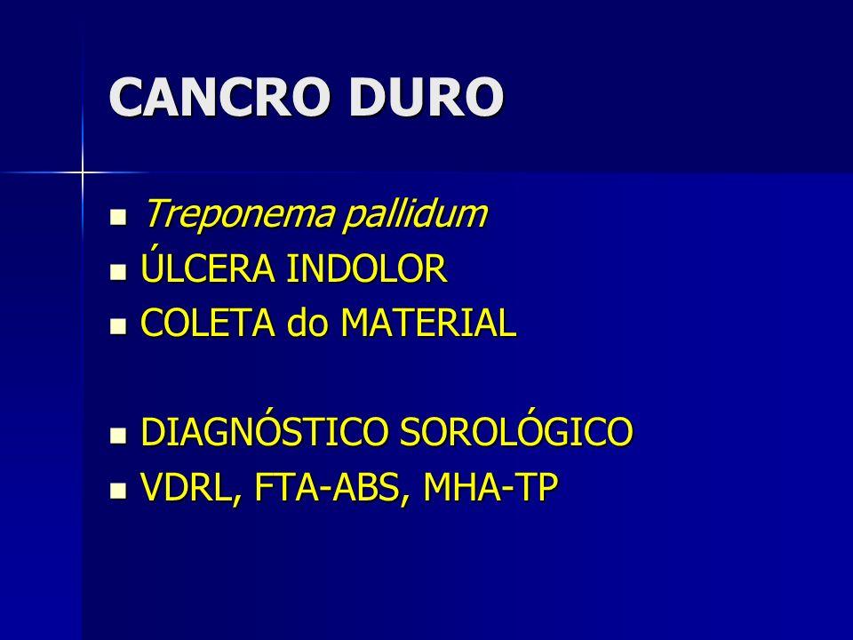 CANCRO DURO Treponema pallidum Treponema pallidum ÚLCERA INDOLOR ÚLCERA INDOLOR COLETA do MATERIAL COLETA do MATERIAL DIAGNÓSTICO SOROLÓGICO DIAGNÓSTI