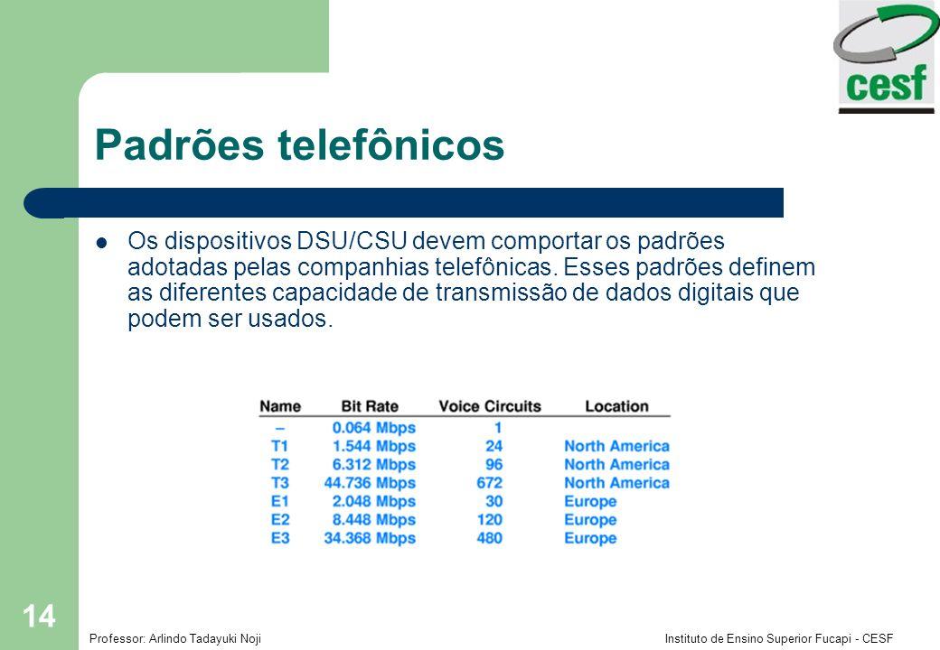 Professor: Arlindo Tadayuki Noji Instituto de Ensino Superior Fucapi - CESF 14 Padrões telefônicos Os dispositivos DSU/CSU devem comportar os padrões adotadas pelas companhias telefônicas.