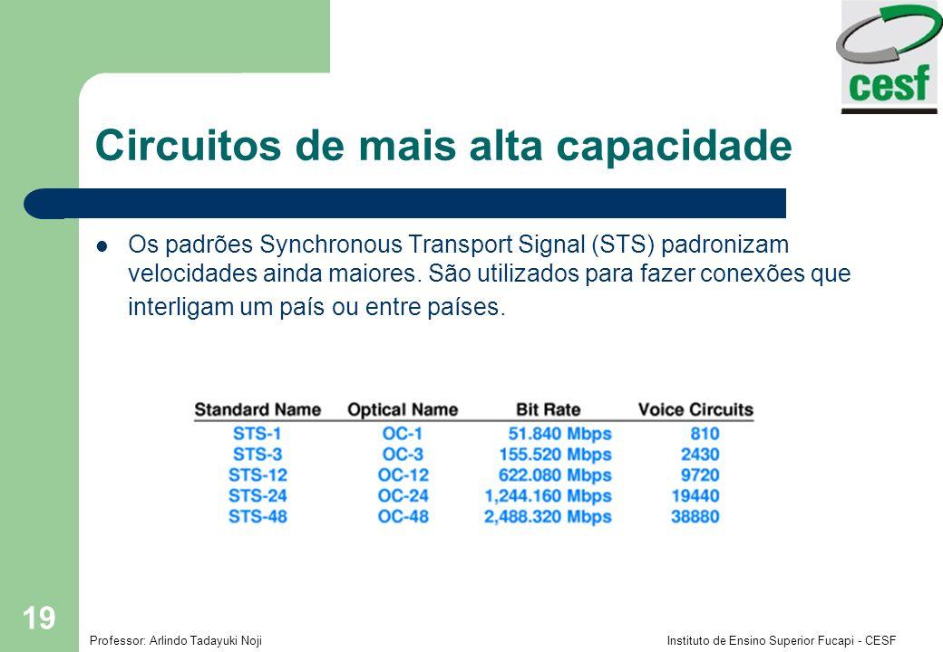 Professor: Arlindo Tadayuki Noji Instituto de Ensino Superior Fucapi - CESF 19 Circuitos de mais alta capacidade Os padrões Synchronous Transport Signal (STS) padronizam velocidades ainda maiores.