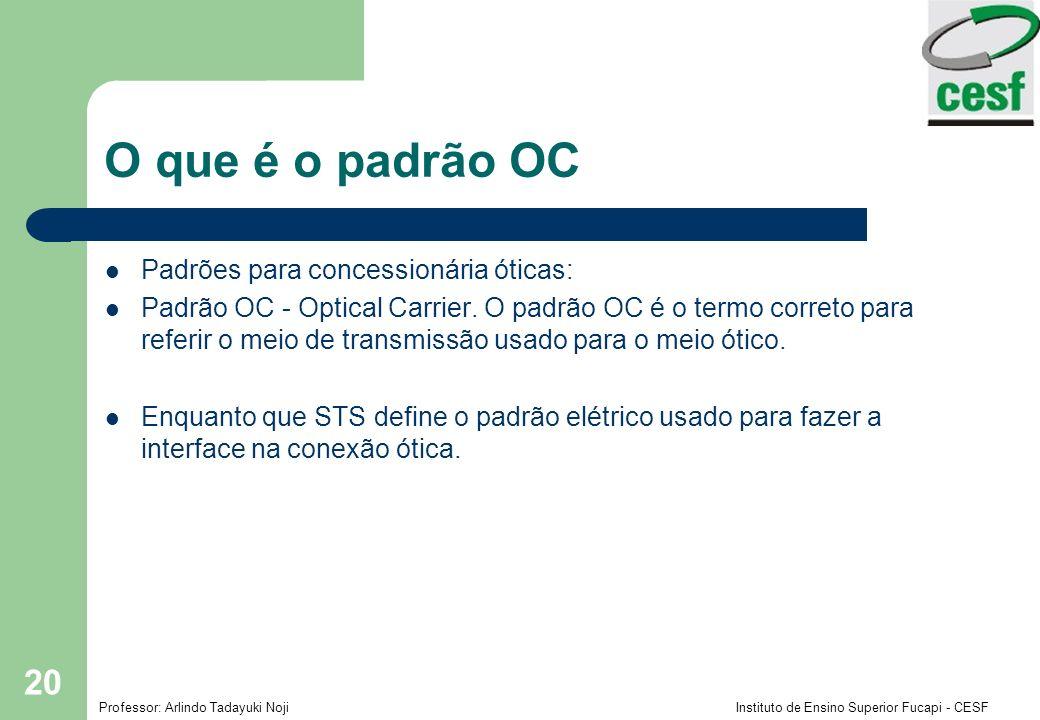 Professor: Arlindo Tadayuki Noji Instituto de Ensino Superior Fucapi - CESF 20 O que é o padrão OC Padrões para concessionária óticas: Padrão OC - Opt