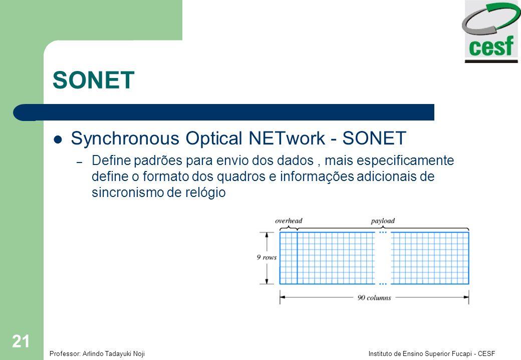 Professor: Arlindo Tadayuki Noji Instituto de Ensino Superior Fucapi - CESF 21 SONET Synchronous Optical NETwork - SONET – Define padrões para envio dos dados, mais especificamente define o formato dos quadros e informações adicionais de sincronismo de relógio