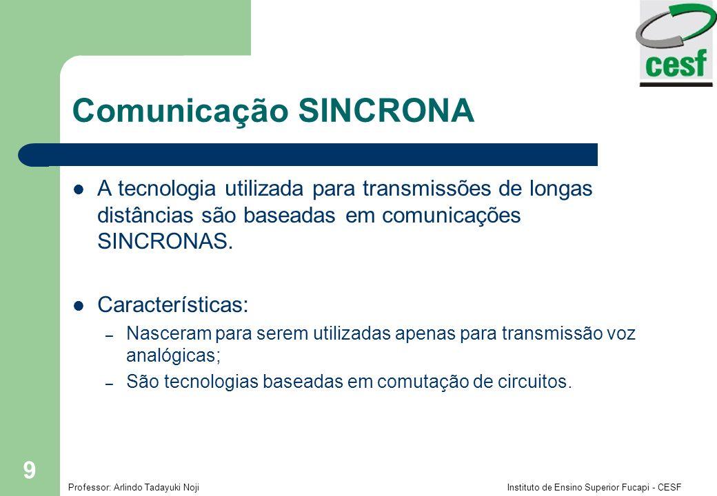 Professor: Arlindo Tadayuki Noji Instituto de Ensino Superior Fucapi - CESF 9 Comunicação SINCRONA A tecnologia utilizada para transmissões de longas distâncias são baseadas em comunicações SINCRONAS.