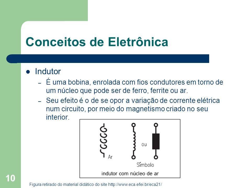 10 Conceitos de Eletrônica Indutor – É uma bobina, enrolada com fios condutores em torno de um núcleo que pode ser de ferro, ferrite ou ar. – Seu efei