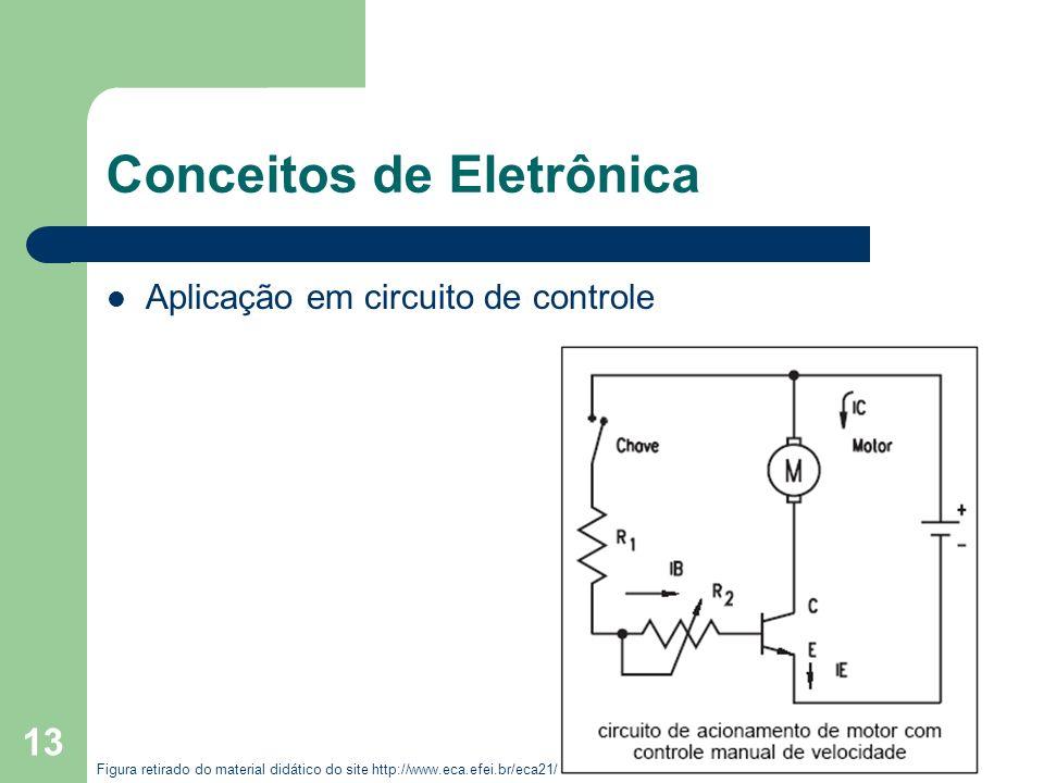 13 Conceitos de Eletrônica Aplicação em circuito de controle Figura retirado do material didático do site http://www.eca.efei.br/eca21/