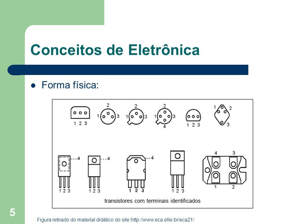 5 Conceitos de Eletrônica Forma física: Figura retirado do material didático do site http://www.eca.efei.br/eca21/