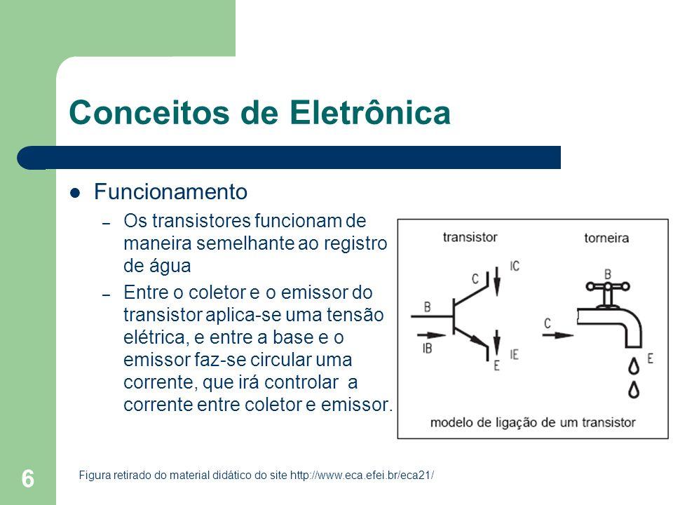 6 Conceitos de Eletrônica Funcionamento – Os transistores funcionam de maneira semelhante ao registro de água – Entre o coletor e o emissor do transis