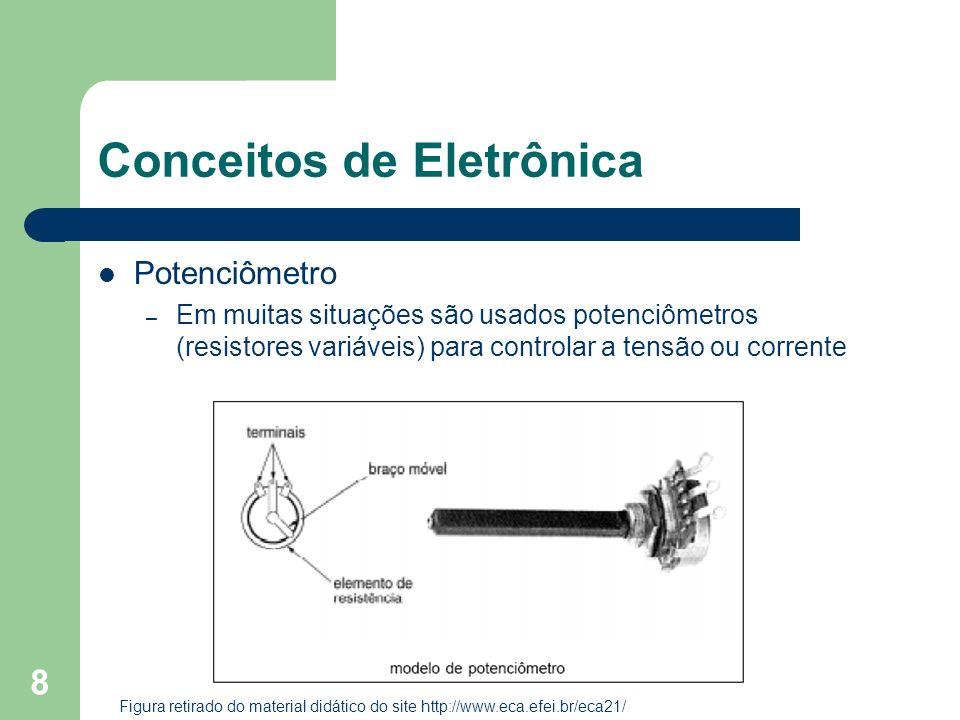 8 Conceitos de Eletrônica Potenciômetro – Em muitas situações são usados potenciômetros (resistores variáveis) para controlar a tensão ou corrente Fig