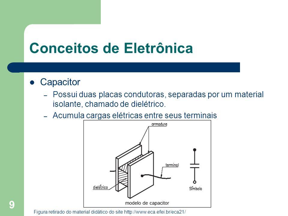 9 Conceitos de Eletrônica Capacitor – Possui duas placas condutoras, separadas por um material isolante, chamado de dielétrico. – Acumula cargas elétr