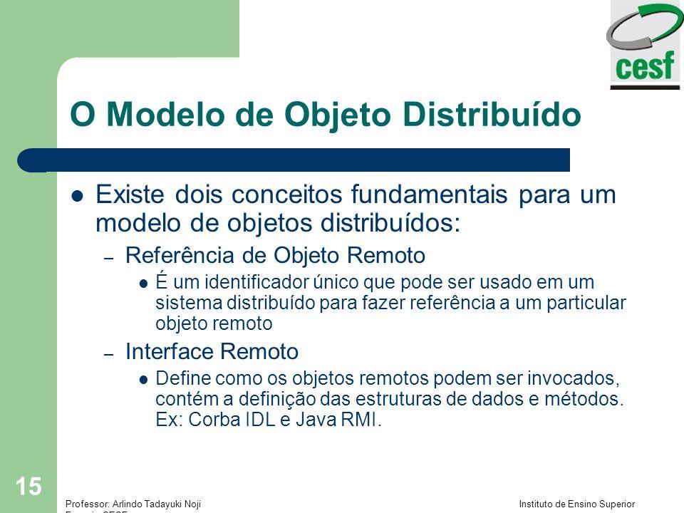 Professor: Arlindo Tadayuki Noji Instituto de Ensino Superior Fucapi - CESF 15 O Modelo de Objeto Distribuído Existe dois conceitos fundamentais para