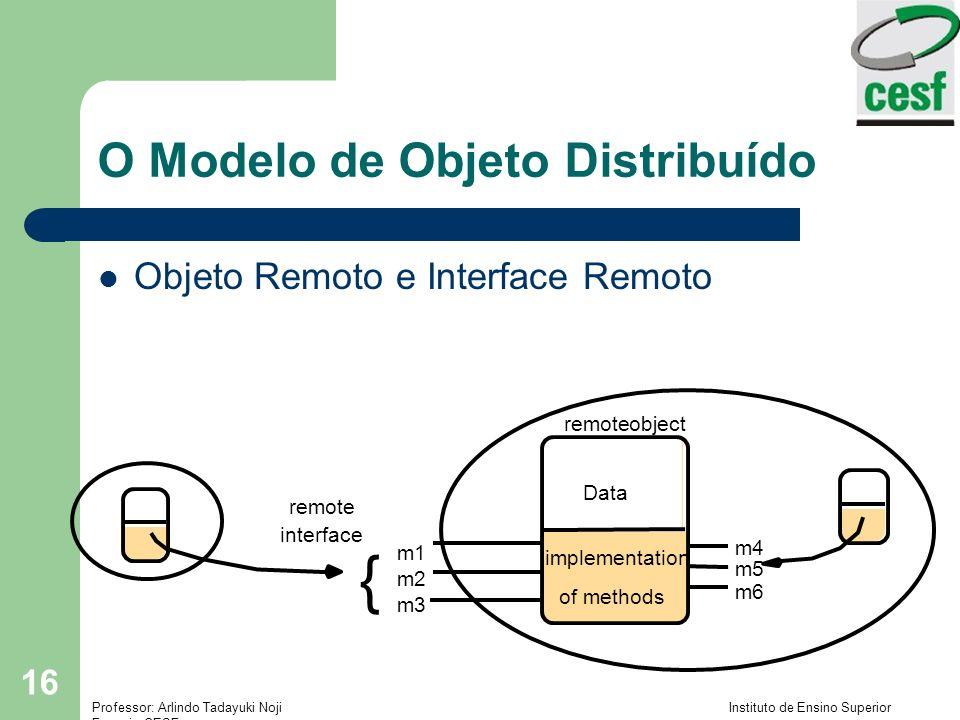 Professor: Arlindo Tadayuki Noji Instituto de Ensino Superior Fucapi - CESF 16 O Modelo de Objeto Distribuído Objeto Remoto e Interface Remoto interface remote m1 m2 m3 m4 m5 m6 Data implementation remoteobject { of methods