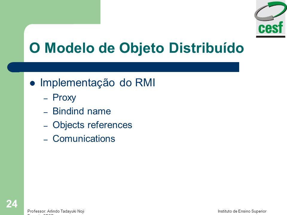 Professor: Arlindo Tadayuki Noji Instituto de Ensino Superior Fucapi - CESF 24 O Modelo de Objeto Distribuído Implementação do RMI – Proxy – Bindind name – Objects references – Comunications