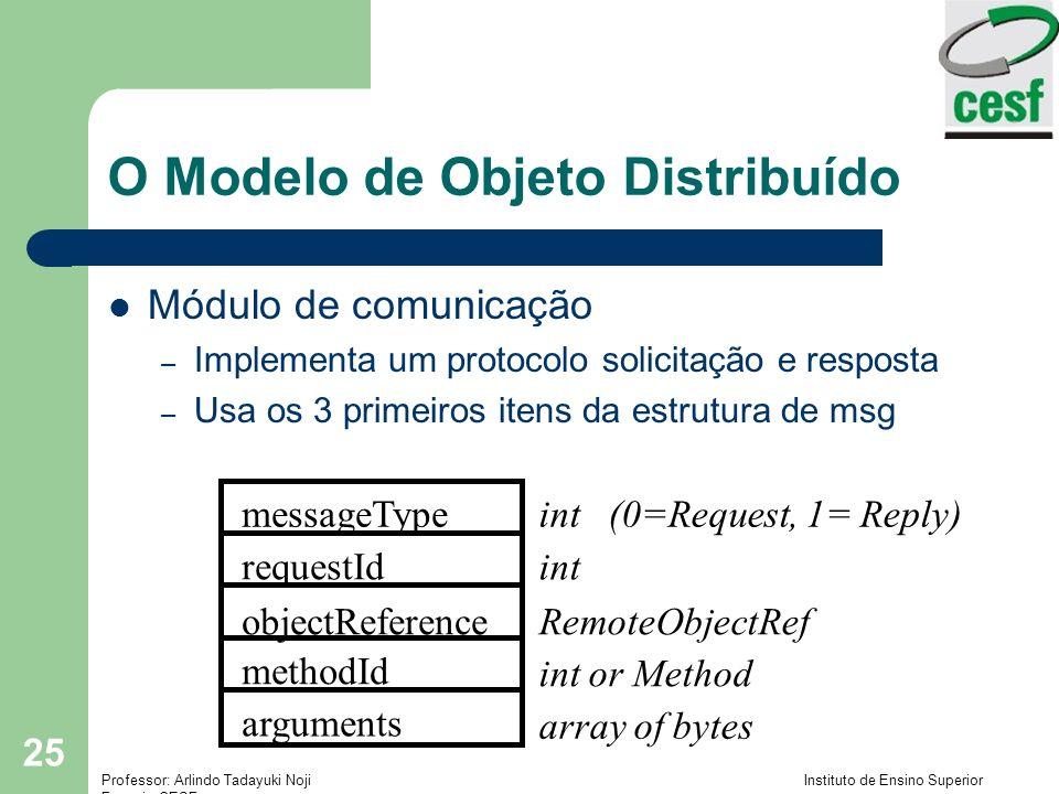 Professor: Arlindo Tadayuki Noji Instituto de Ensino Superior Fucapi - CESF 25 O Modelo de Objeto Distribuído Módulo de comunicação – Implementa um pr