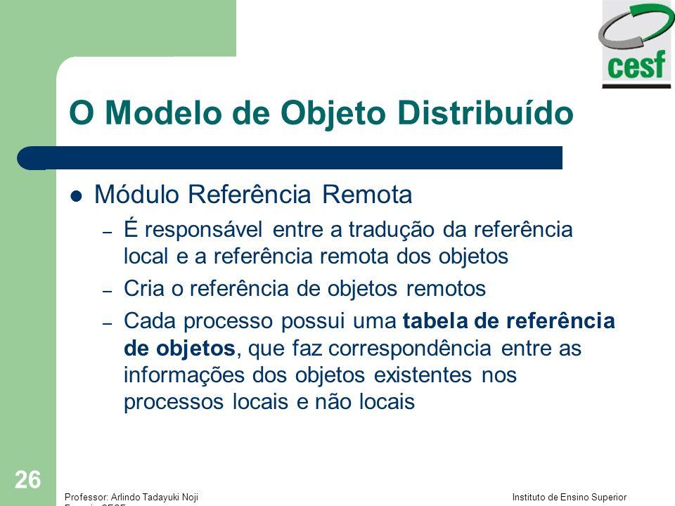 Professor: Arlindo Tadayuki Noji Instituto de Ensino Superior Fucapi - CESF 26 O Modelo de Objeto Distribuído Módulo Referência Remota – É responsável