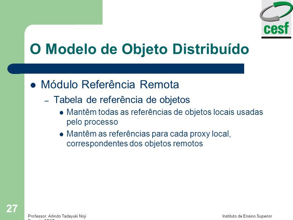 Professor: Arlindo Tadayuki Noji Instituto de Ensino Superior Fucapi - CESF 27 O Modelo de Objeto Distribuído Módulo Referência Remota – Tabela de ref