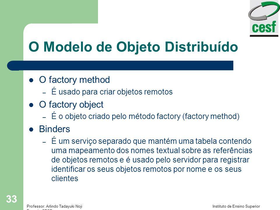 Professor: Arlindo Tadayuki Noji Instituto de Ensino Superior Fucapi - CESF 33 O Modelo de Objeto Distribuído O factory method – É usado para criar ob