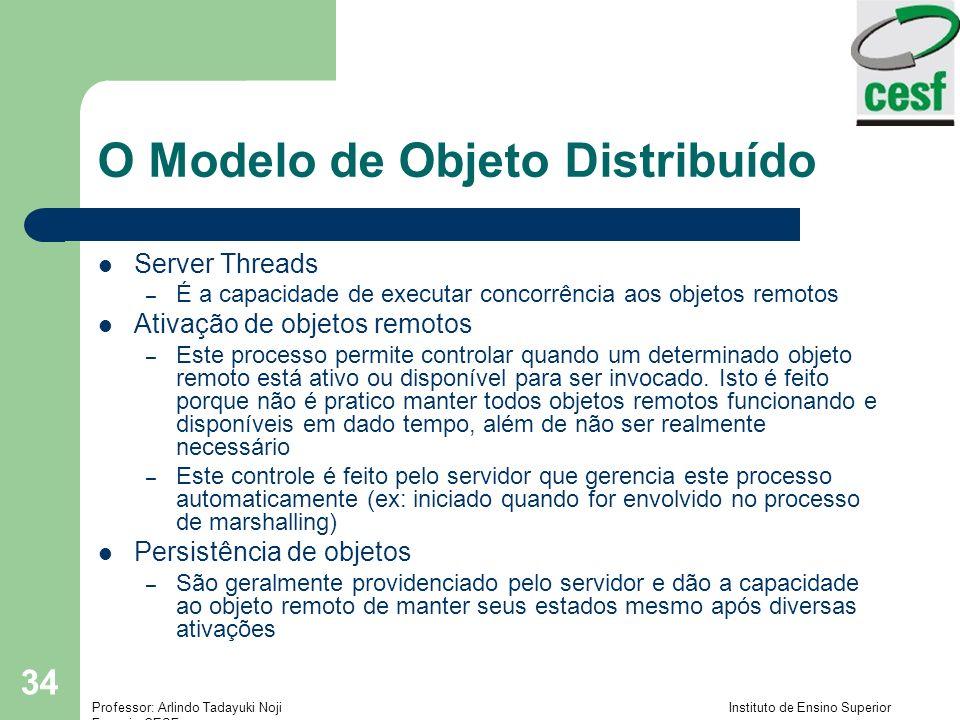 Professor: Arlindo Tadayuki Noji Instituto de Ensino Superior Fucapi - CESF 34 O Modelo de Objeto Distribuído Server Threads – É a capacidade de execu