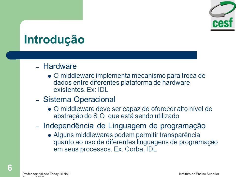 Professor: Arlindo Tadayuki Noji Instituto de Ensino Superior Fucapi - CESF 6 Introdução – Hardware O middleware implementa mecanismo para troca de dados entre diferentes plataforma de hardware existentes.