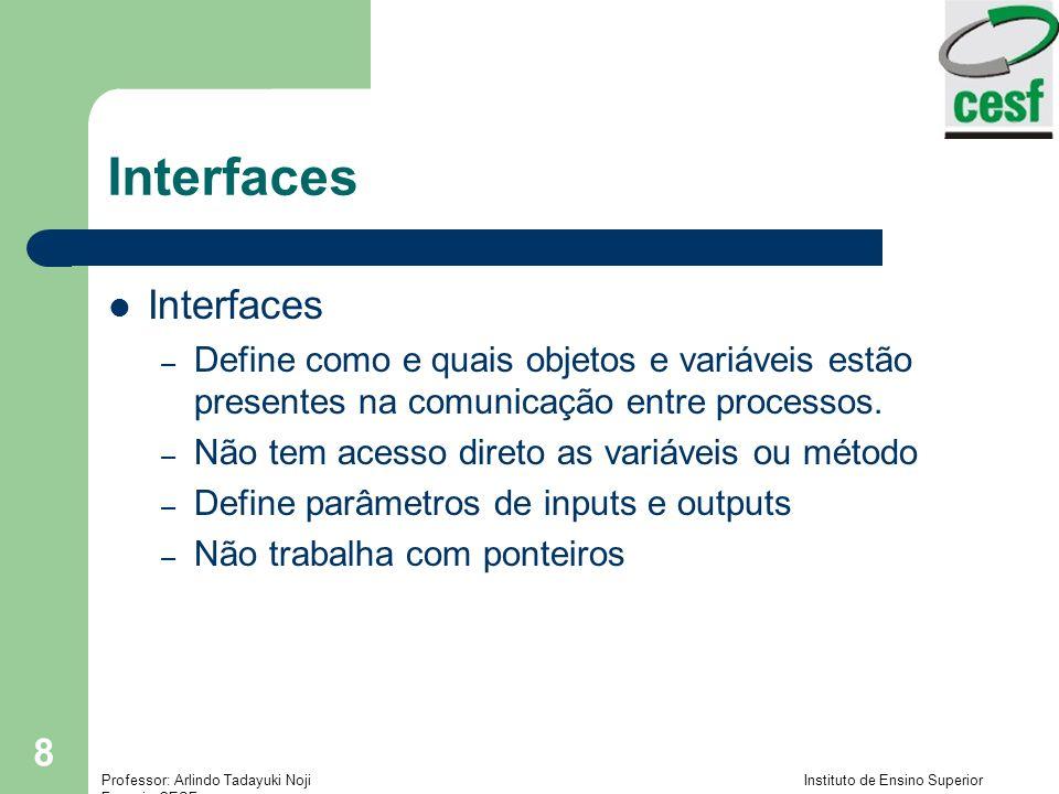 Professor: Arlindo Tadayuki Noji Instituto de Ensino Superior Fucapi - CESF 8 Interfaces – Define como e quais objetos e variáveis estão presentes na
