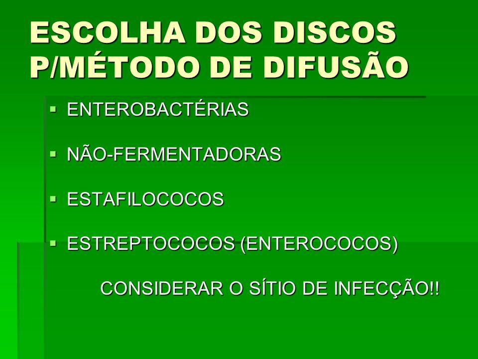 ESCOLHA DOS DISCOS P/MÉTODO DE DIFUSÃO ENTEROBACTÉRIAS ENTEROBACTÉRIAS NÃO-FERMENTADORAS NÃO-FERMENTADORAS ESTAFILOCOCOS ESTAFILOCOCOS ESTREPTOCOCOS (