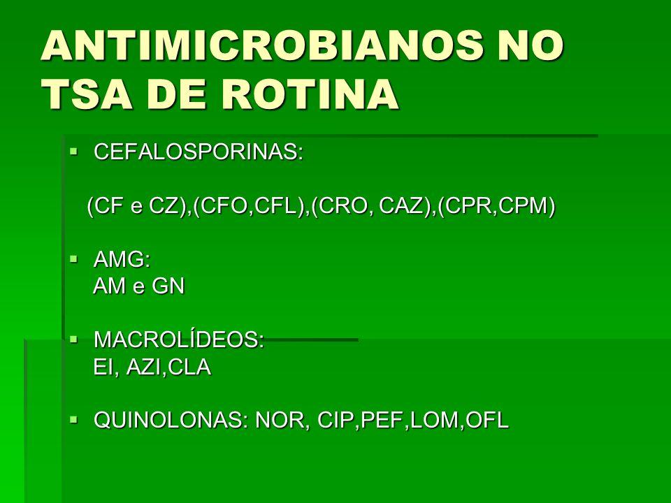ANTIMICROBIANOS NO TSA DE ROTINA CEFALOSPORINAS: CEFALOSPORINAS: (CF e CZ),(CFO,CFL),(CRO, CAZ),(CPR,CPM) (CF e CZ),(CFO,CFL),(CRO, CAZ),(CPR,CPM) AMG