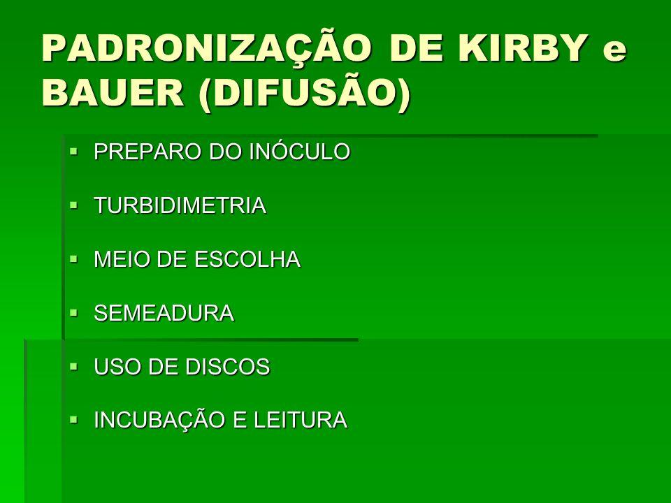 PADRONIZAÇÃO DE KIRBY e BAUER (DIFUSÃO) PREPARO DO INÓCULO PREPARO DO INÓCULO TURBIDIMETRIA TURBIDIMETRIA MEIO DE ESCOLHA MEIO DE ESCOLHA SEMEADURA SE