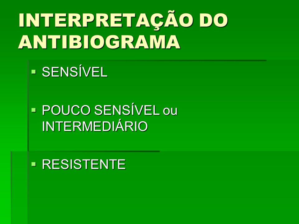 INTERPRETAÇÃO DO ANTIBIOGRAMA SENSÍVEL SENSÍVEL POUCO SENSÍVEL ou INTERMEDIÁRIO POUCO SENSÍVEL ou INTERMEDIÁRIO RESISTENTE RESISTENTE