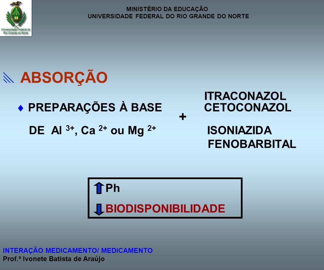 MINISTÉRIO DA EDUCAÇÃO UNIVERSIDADE FEDERAL DO RIO GRANDE DO NORTE INTERAÇÃO MEDICAMENTO/ MEDICAMENTO Prof.ª Ivonete Batista de Araújo ABSORÇÃO ITRACO