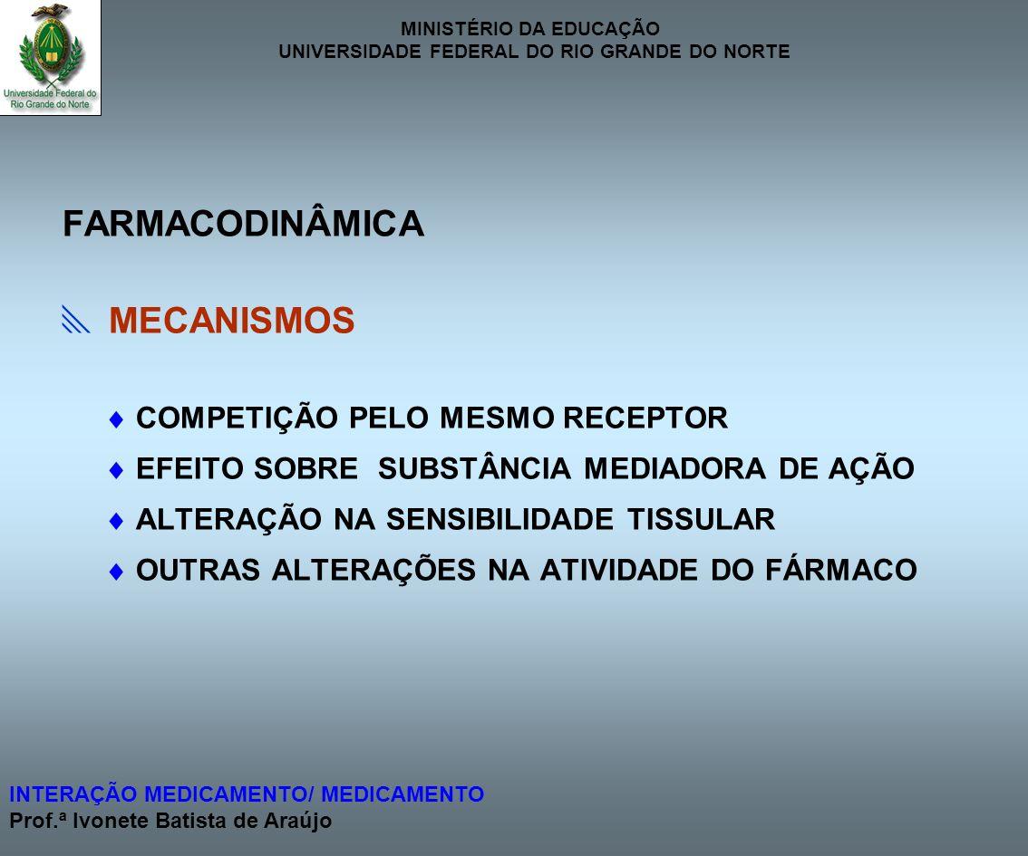 MINISTÉRIO DA EDUCAÇÃO UNIVERSIDADE FEDERAL DO RIO GRANDE DO NORTE INTERAÇÃO MEDICAMENTO/ MEDICAMENTO Prof.ª Ivonete Batista de Araújo FARMACODINÂMICA