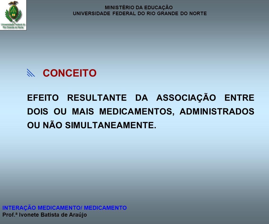 MINISTÉRIO DA EDUCAÇÃO UNIVERSIDADE FEDERAL DO RIO GRANDE DO NORTE INTERAÇÃO MEDICAMENTO/ MEDICAMENTO Prof.ª Ivonete Batista de Araújo CLASSIFICAÇÃO FARMACOCINÉTICA FARMACODINÂMICA INCOMPATIBILIDADE FARMACÊUTICA