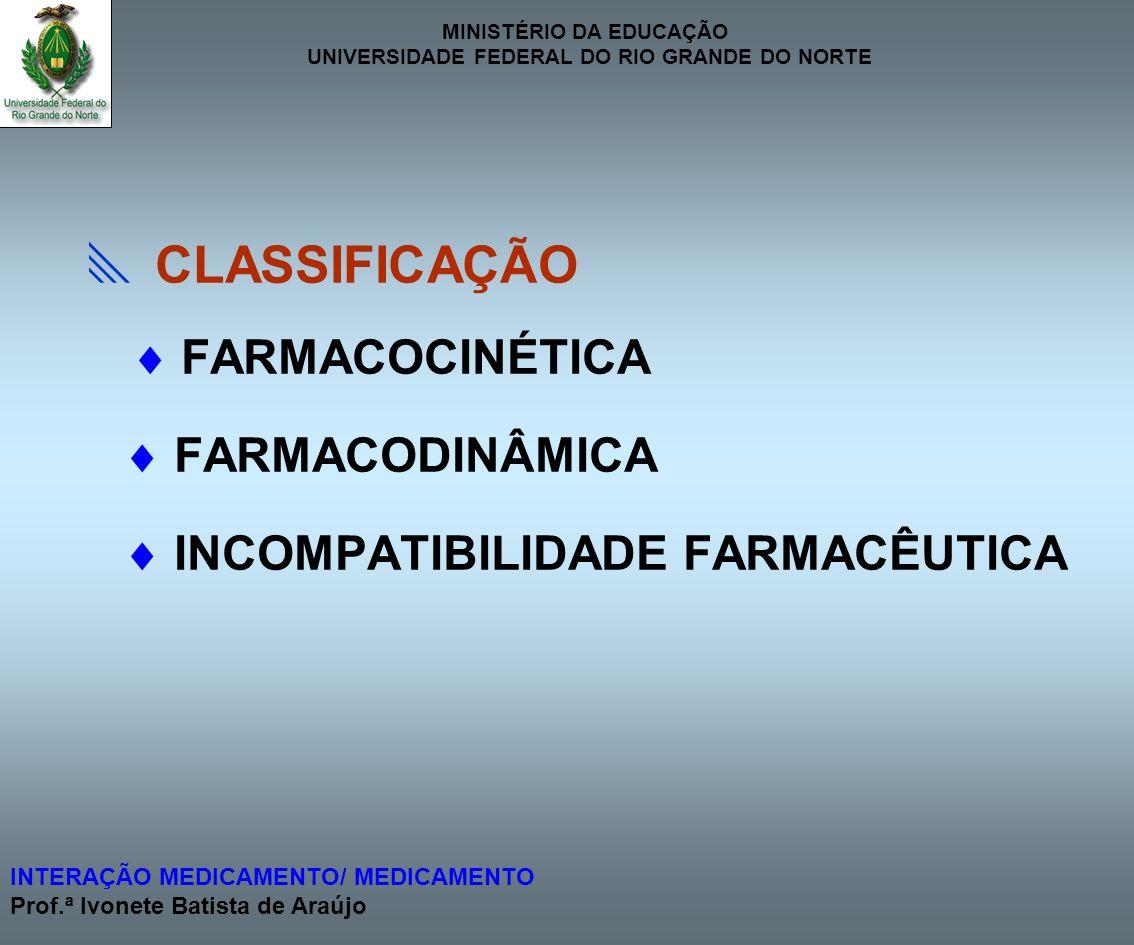 MINISTÉRIO DA EDUCAÇÃO UNIVERSIDADE FEDERAL DO RIO GRANDE DO NORTE INTERAÇÃO MEDICAMENTO/ MEDICAMENTO Prof.ª Ivonete Batista de Araújo INCOMPATIBILIDADE FARMACÊUTICA CONCEITO ALTERAÇÃO FÍSICO-QUÍMICA DECORRENTE DA ASSOCIAÇÃO DE DOIS OU MAIS MEDICAMENTOS FORA DO ORGANISMO.