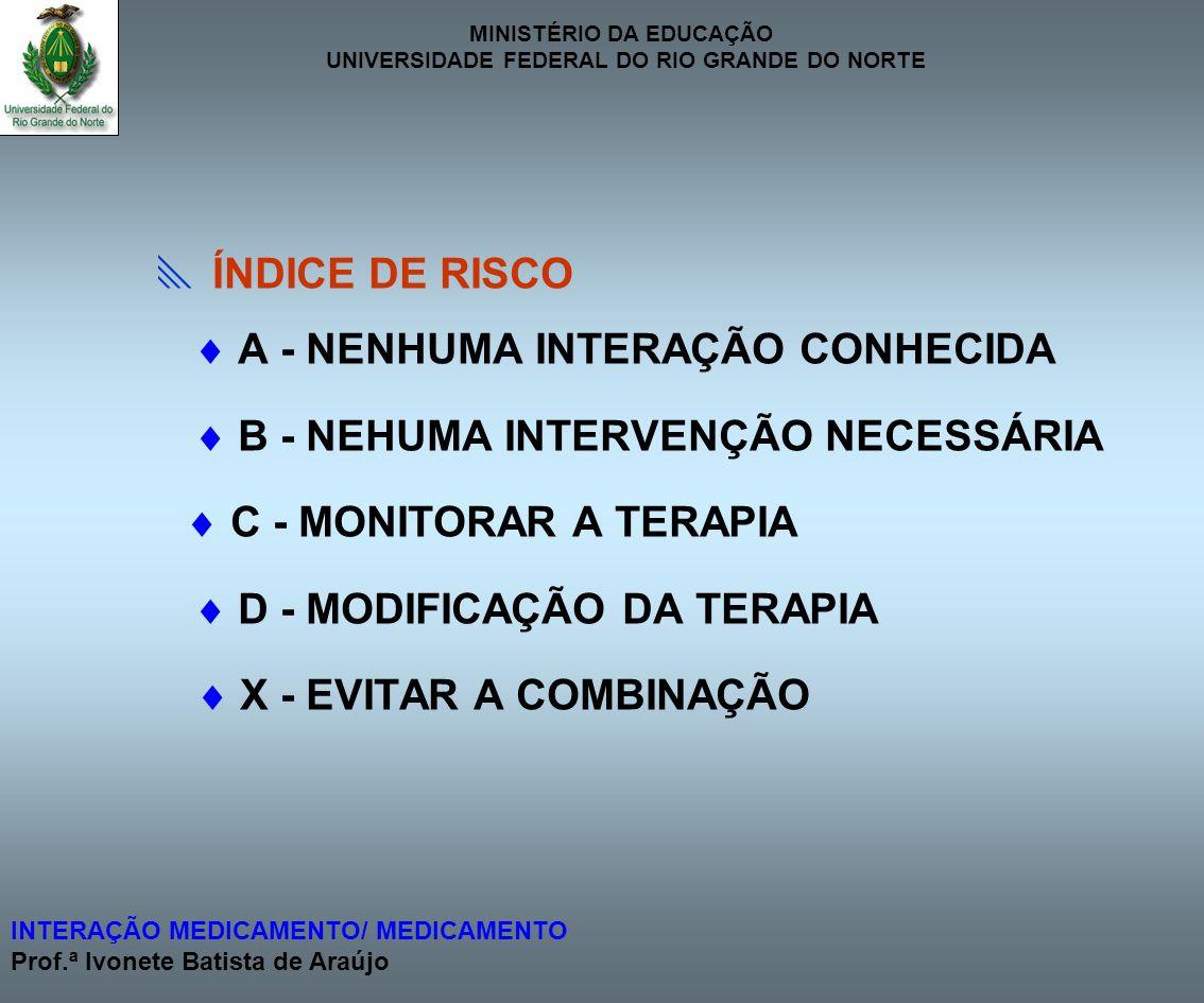 MINISTÉRIO DA EDUCAÇÃO UNIVERSIDADE FEDERAL DO RIO GRANDE DO NORTE INTERAÇÃO MEDICAMENTO/ MEDICAMENTO Prof.ª Ivonete Batista de Araújo ÍNDICE DE RISCO