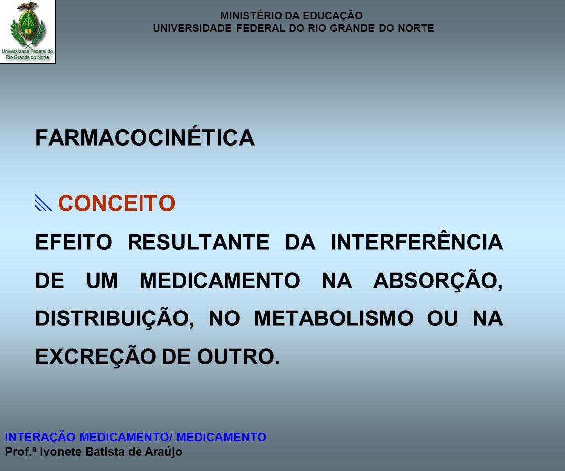 MINISTÉRIO DA EDUCAÇÃO UNIVERSIDADE FEDERAL DO RIO GRANDE DO NORTE INTERAÇÃO MEDICAMENTO/ MEDICAMENTO Prof.ª Ivonete Batista de Araújo FARMACOCINÉTICA ABSORÇÃO Ph ADSORÇÃO MOTILIDADE MUCOSA QUELAÇÃO GLICOPROTEÍNA P CYP INTESTINAL