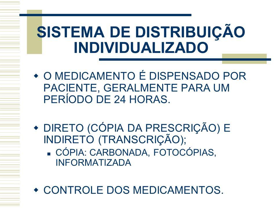 SISTEMA DE DISTRIBUIÇÃO INDIVIDUALIZADO O MEDICAMENTO É DISPENSADO POR PACIENTE, GERALMENTE PARA UM PERÍODO DE 24 HORAS. DIRETO (CÓPIA DA PRESCRIÇÃO)