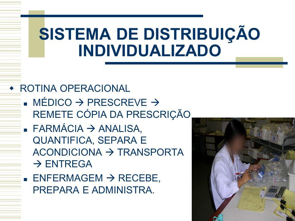 SISTEMA DE DISTRIBUIÇÃO INDIVIDUALIZADO ROTINA OPERACIONAL MÉDICO PRESCREVE REMETE CÓPIA DA PRESCRIÇÃO FARMÁCIA ANALISA, QUANTIFICA, SEPARA E ACONDICI